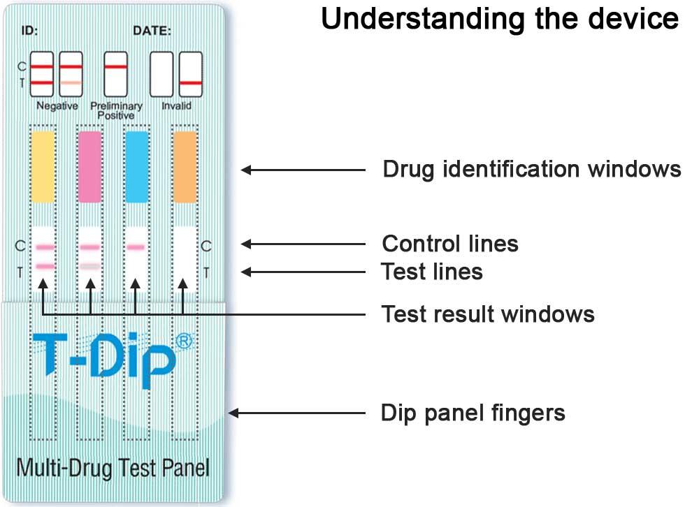 4 panel drug test