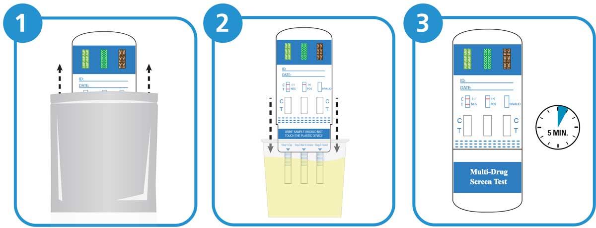 12 panel drug test kit
