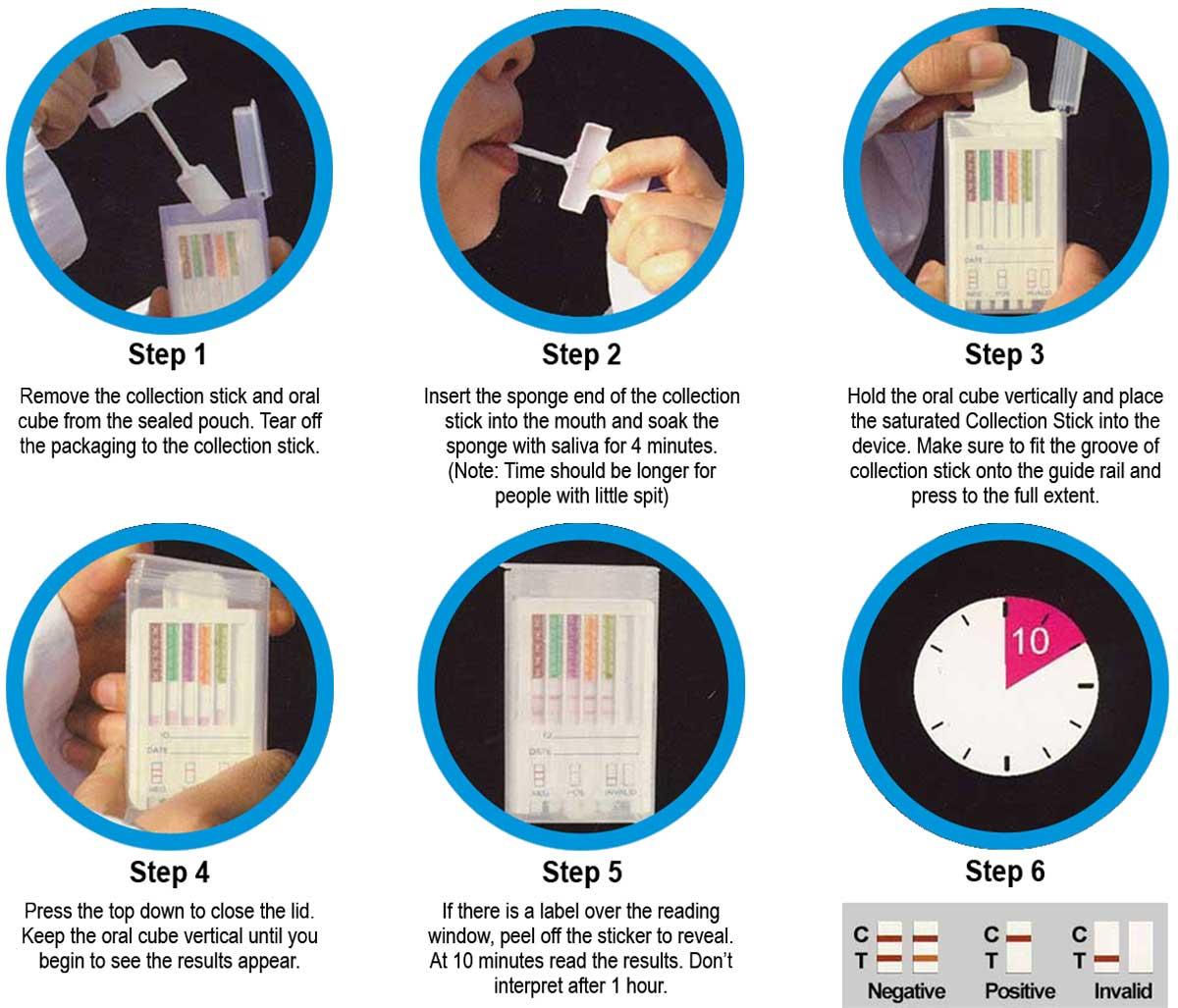 10 Panel Oral Drug Test Kit