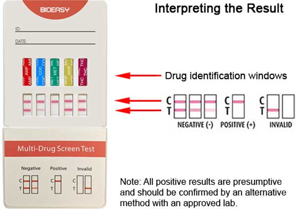 12 panel drug test a test for 12 drugs of abuse - rapid multi-drug urine screening test