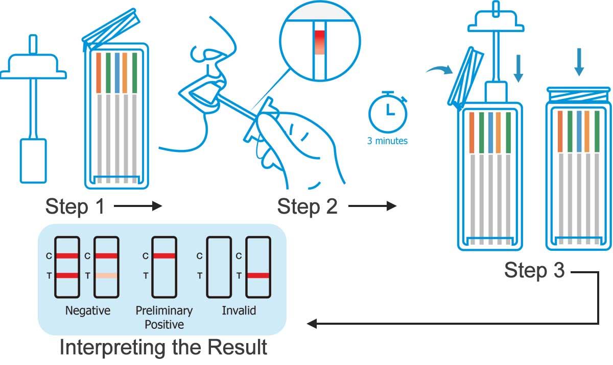 10 panel oral fluid drug screen
