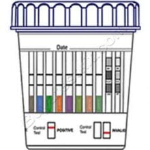 Best drug test for Employers and Employees